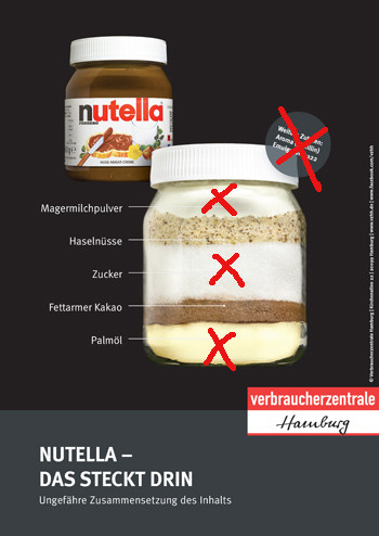 gesunde Nutella